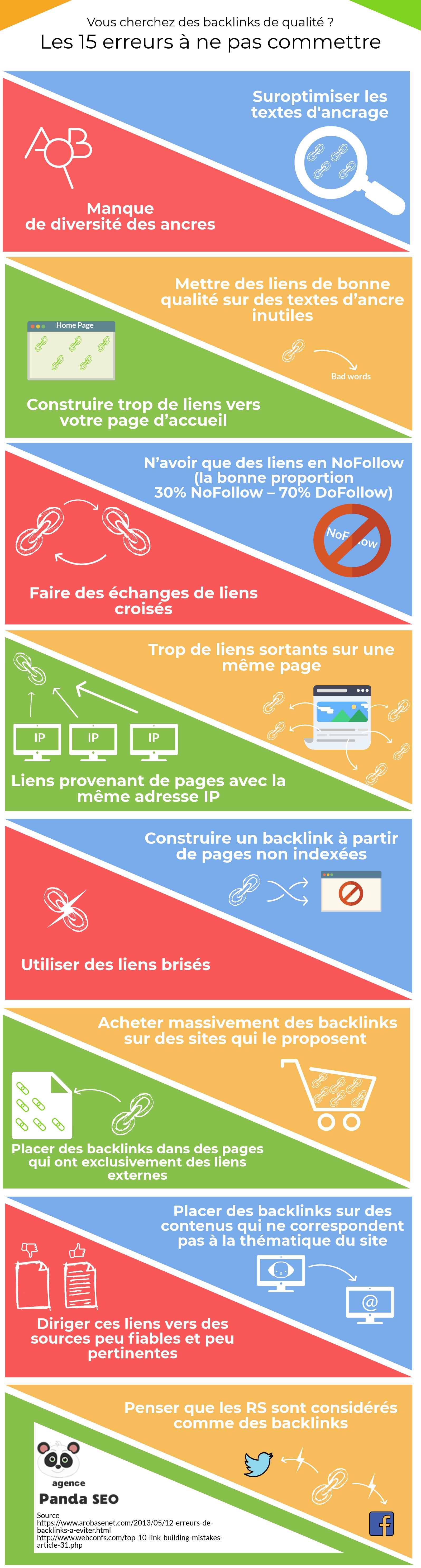 Infographie : 15 erreurs à éviter pour trouver des backlinks de qualité