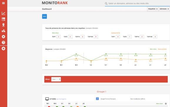 Monitorank pour suivi des positions SEO